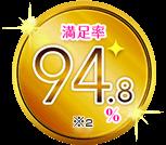 満足率94.8%